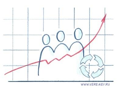 Управление закупочной деятельностью - постоянное усовершенствование