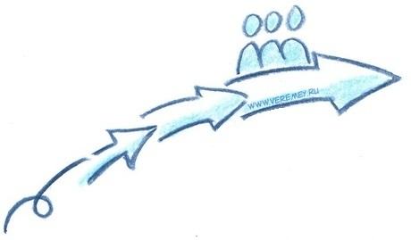 Рисунок Цель консалтинга в закупках