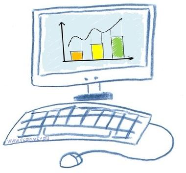 Внедрение аналитических отчетов в закупках