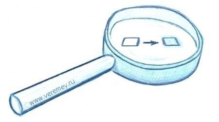 Аудит бизнес-процессов отдела закупок