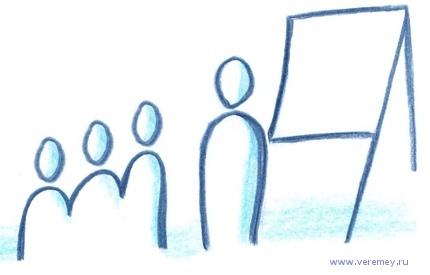 Управление персоналом - обучение
