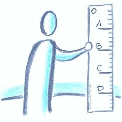 Линейка для измерения рейтинга поставщиков