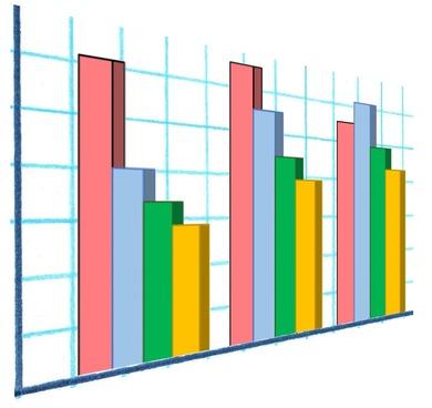 Аналитика в закупках- Диаграммы
