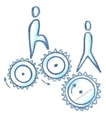 Бизнес-процессы в управлении закупками