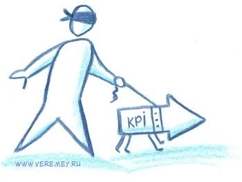 Разработка системы KPI в отделе закупок